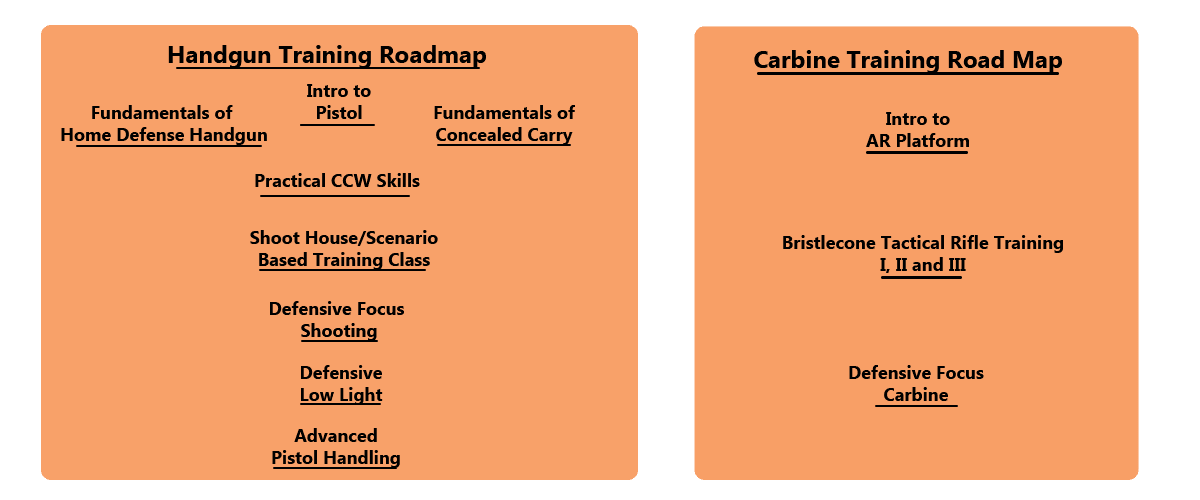 roadmap - Bristlecone Shooting Range, Firearms Training & Retail Center